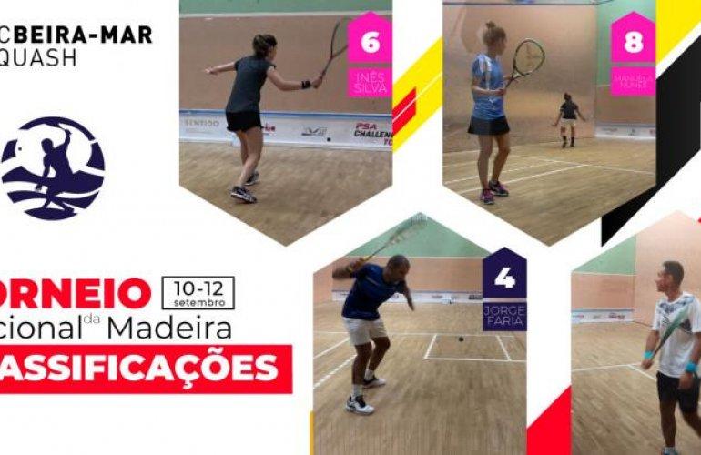 Sinopse do Torneio Nacional da Madeira 2021 (nível 5)