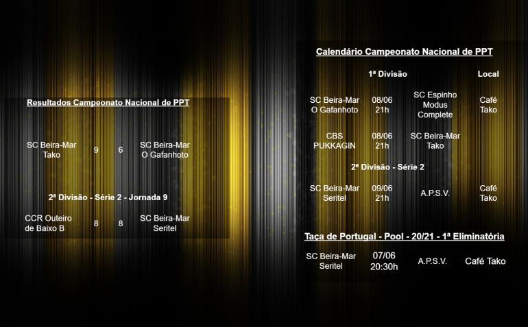 Resultados e Calendário